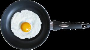 Östlin Storköksprodukter AB utrutsning för Storkök och- restaurang